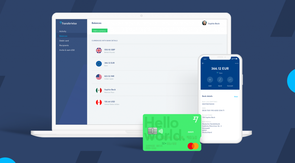TransferWise, cartões bancários